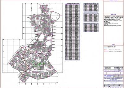 Projeto executivo do sistema viário de 5 cidades na Líbia